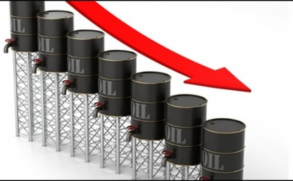 Oil prices in the world markets