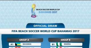Bahamas 2017 Official Draw determines path to glory