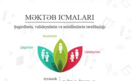 Social network for school communities created in Azerbaijan