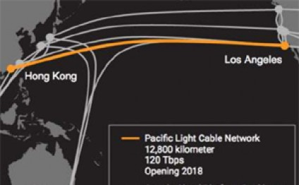 Google and Facebook will connect North America and Asia with high-speed cable