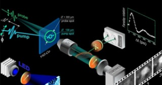 Optical magnetic recording promises cooler data storage